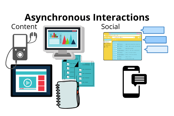 Common content and social asynchronous interactions