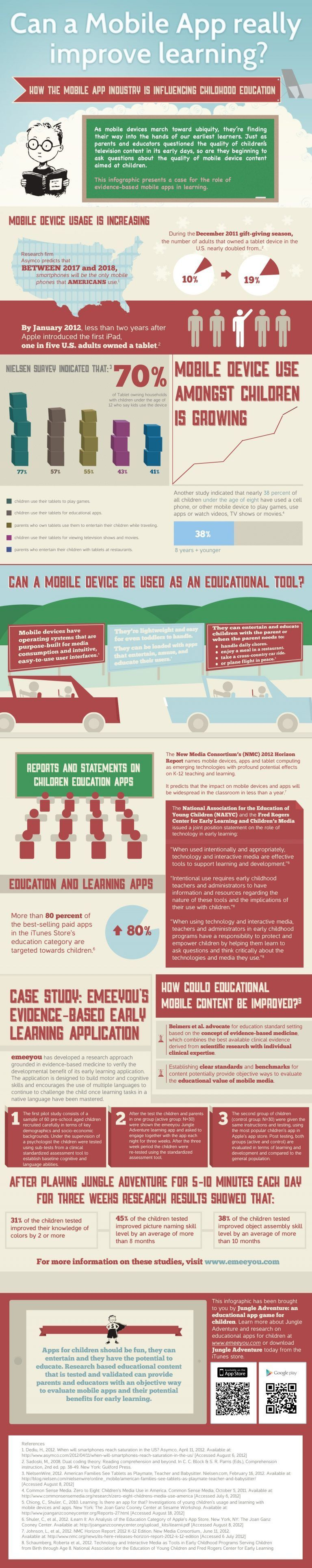 Can An Educational Mobile App Improve Childhood Education? - Infographic