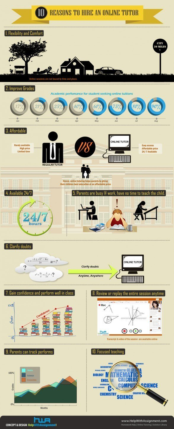 Top 10 Reasons You Should Hire An Online Tutor - Infographic
