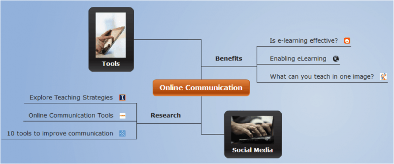 online communication 3