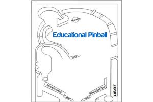 Educational Pinball - Comparing eLearning To A Game Of Pinball