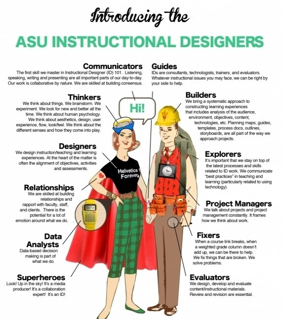 What Does An Instructional Designer Do? Infographic