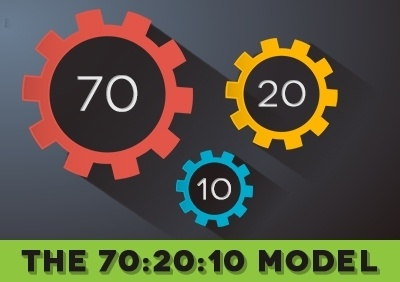 The 70-20-10 Model - Today, Tomorrow and Beyond
