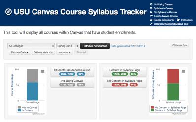 USU Canvas Course Syllabus Tracker