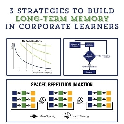 3 Strategies that Build Long-Term Memory in Corporate Learners