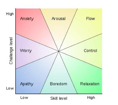 Flow_Framework