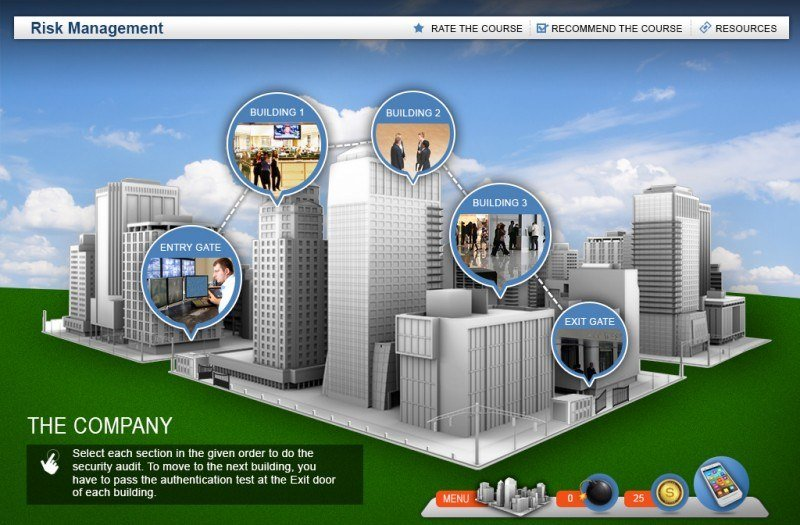 Image1 Gamification Of Compliance Training