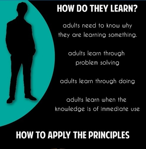 Understanding The Internal Needs of Adult Learners