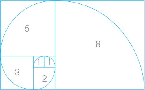 Fibonacci sequence