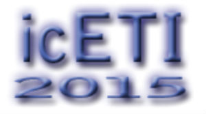 ICETI 2015