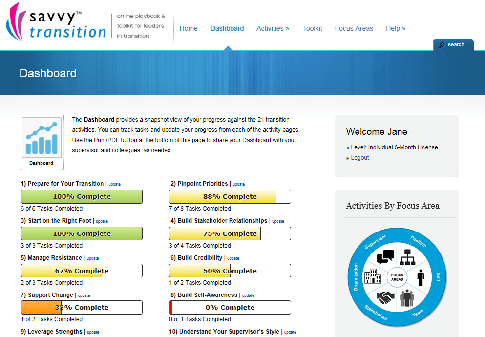 Savvy Transition: dashboard