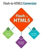 eLearning Webinar: Flash To HTML5, Quickly and Easily