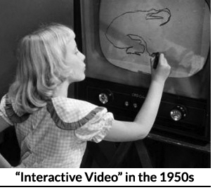 Interactive Video Learning - Winky Dink