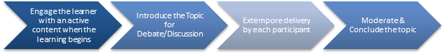 High-level Design for Collaboration