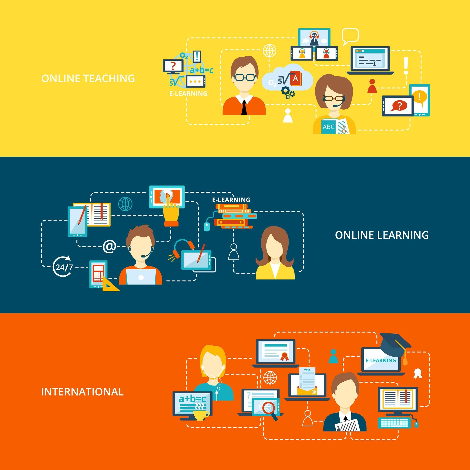 Online Learning And Teaching: Why Teachers Are Critical To Students' Success