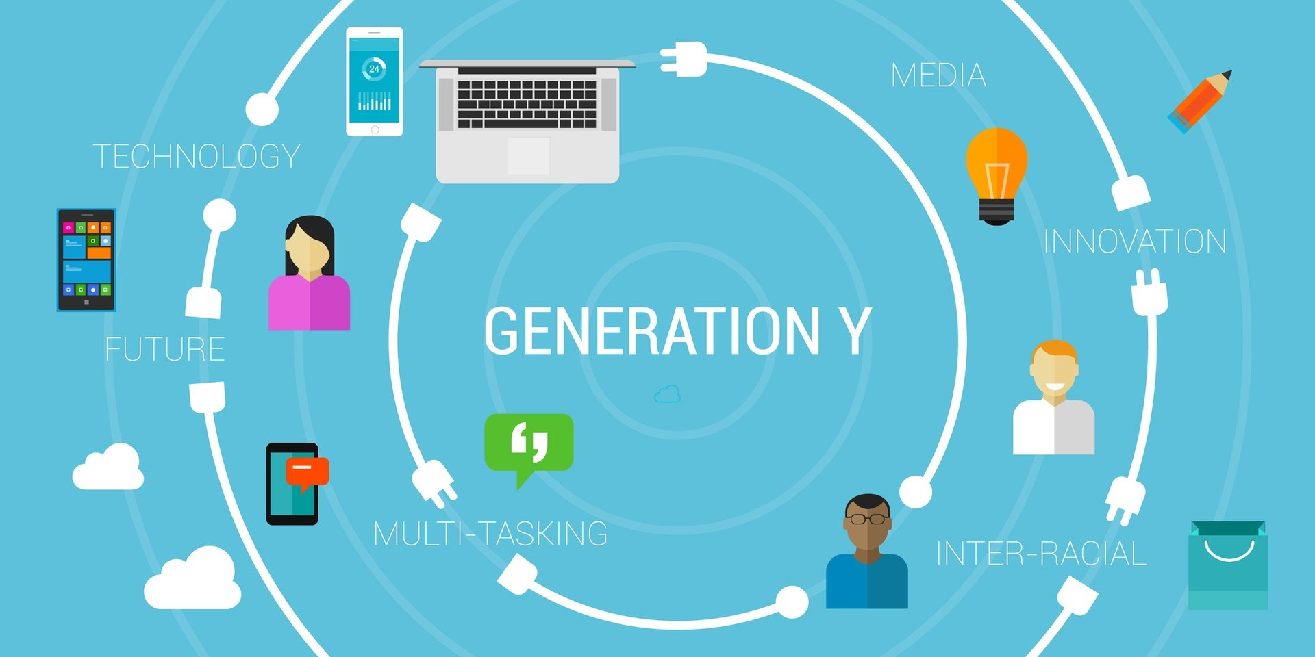 Millennials want eLearning that is innovative, uses multi-media, and has strong storylines and entertainment value.