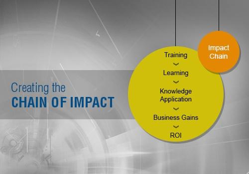 Innovative eLearning Development 1