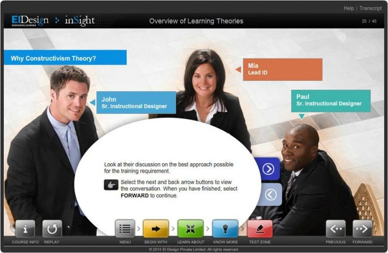 Innovative eLearning Development 6