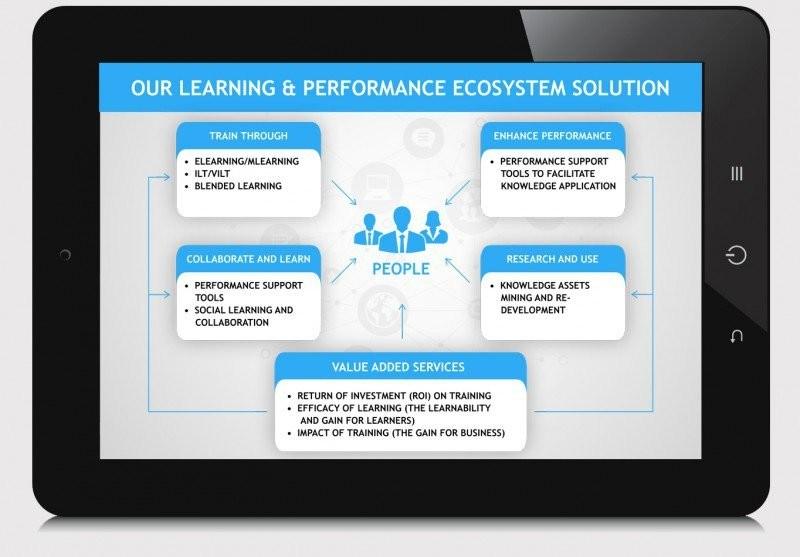 EI-Design-Innovative-Training-Strategies-Insurance2-800x557