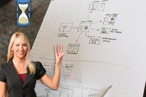 3 Tips For Rapid Storyboard Development