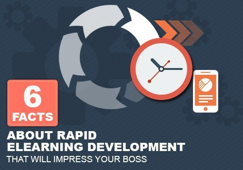 6 Rapid eLearning Development Facts That Will Impress Your Boss