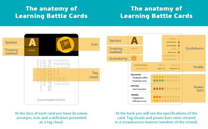 Learning Battle Cards Pinterest Space Card 2 small