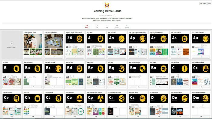Learning Battle Cards Pinterest Space: 4500+ Inspirations For Instructional Designers On Pinterest