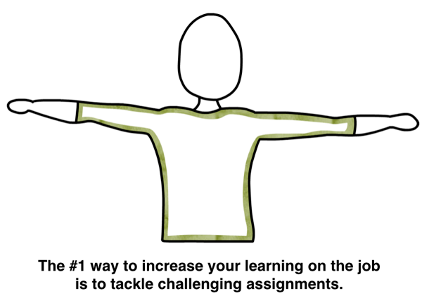 Real Learning: Learning For Everyone. The 1st way to increase your learning on the job is to tackle challenging assignments.