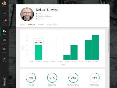 Screenshot of Geenio Authoring Tool