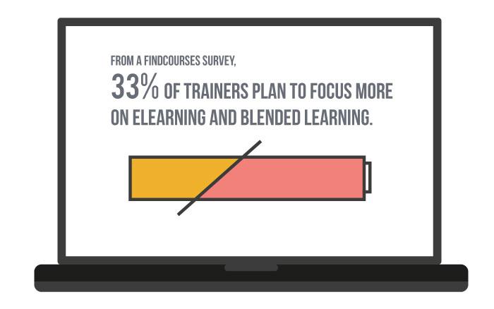 Trainining-provider-survey-online-focus
