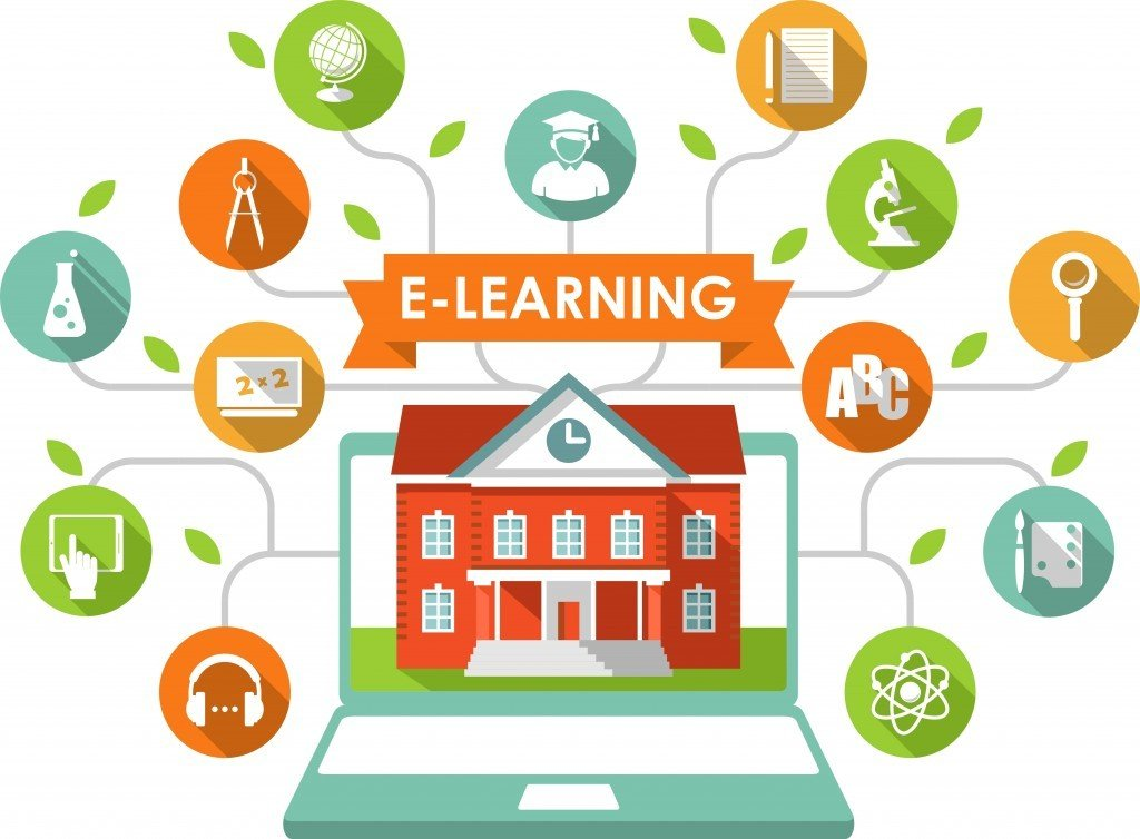 5 Ways To Transform Distance Learning Content Elearning Industry