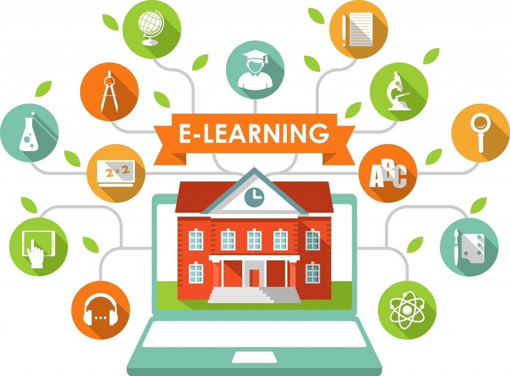 5 Ways To Transform Distance Learning Content - eLearning Industry