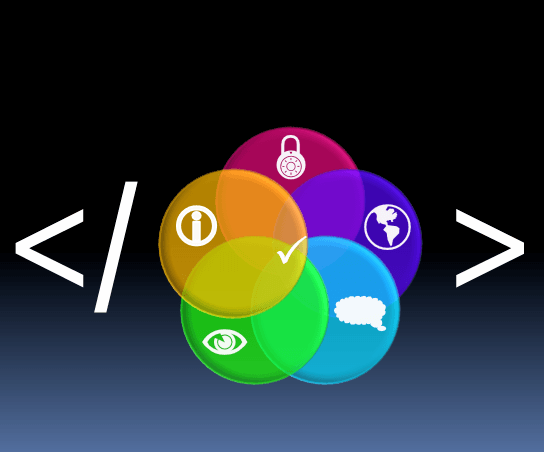 5 Key Holistic Principles For Performance Support Applications