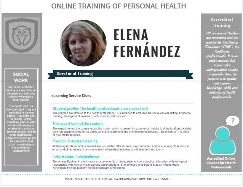 eLearning For Health Professionals: The Spanish Market