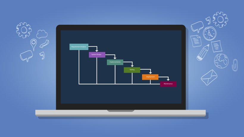 Using The Waterfall Model In Instructional Design: A Guide For eLearning Professionals