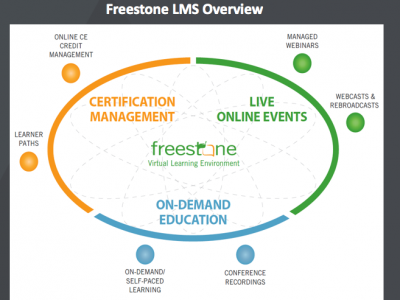 Screenshot of Freestone