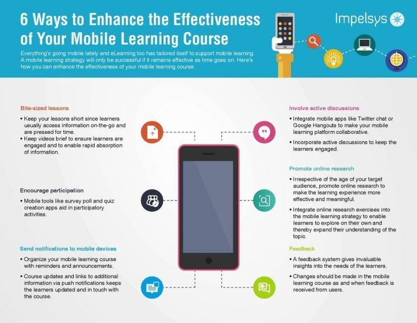 6 Ways To Enhance The Effectiveness Of Your Mobile Learning Course