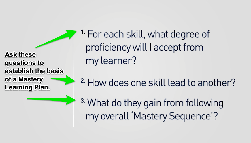Mastery Questions