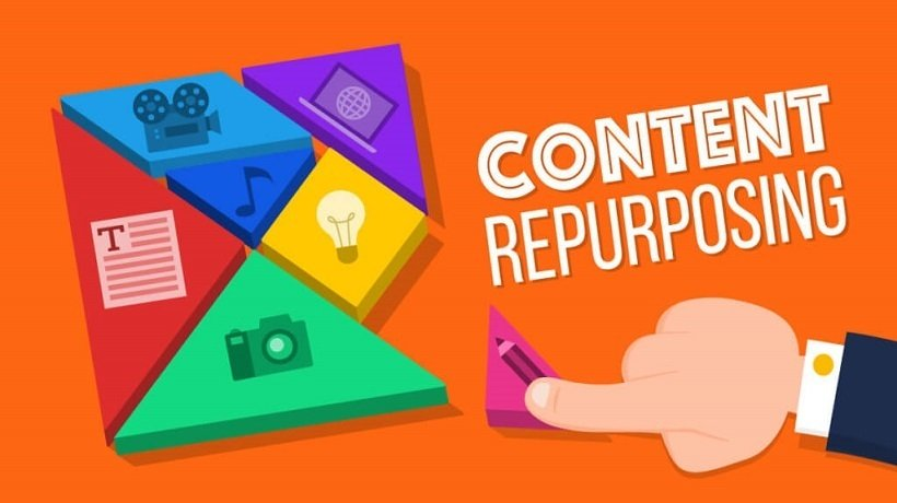 4 Challenges And Solutions Of eLearning Content Repurposing