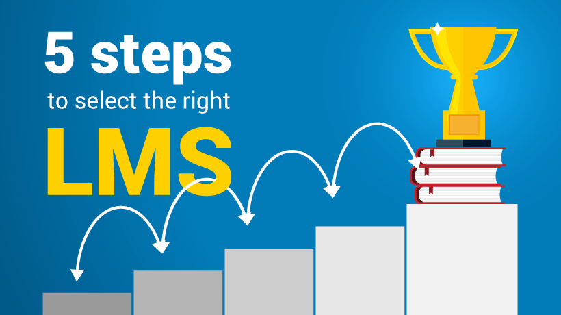 5 Steps To Select The Right Learning Management System