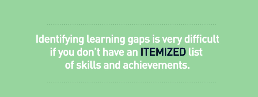 Identifying learning gaps is very difficult if you don't have an itemized list of skills and achievements