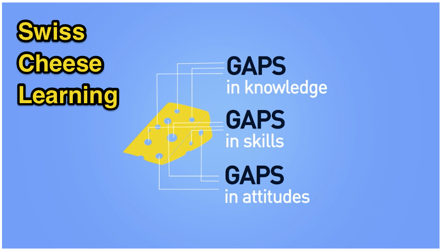 Swiss Cheese Learning Gaps