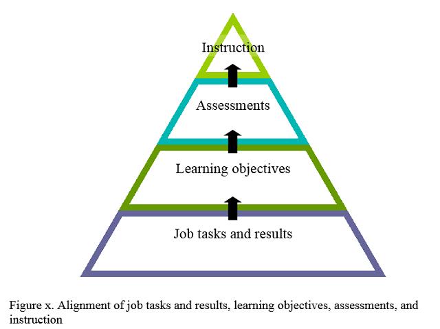 triangle-graphic