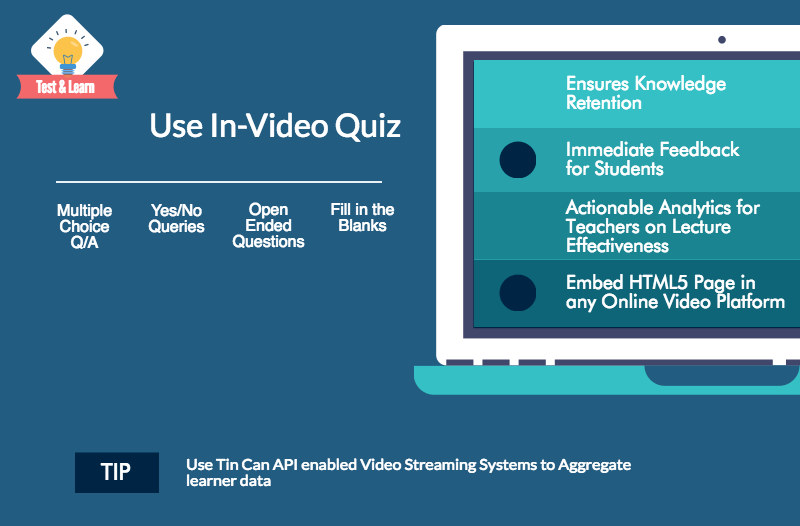 Quiz in Video