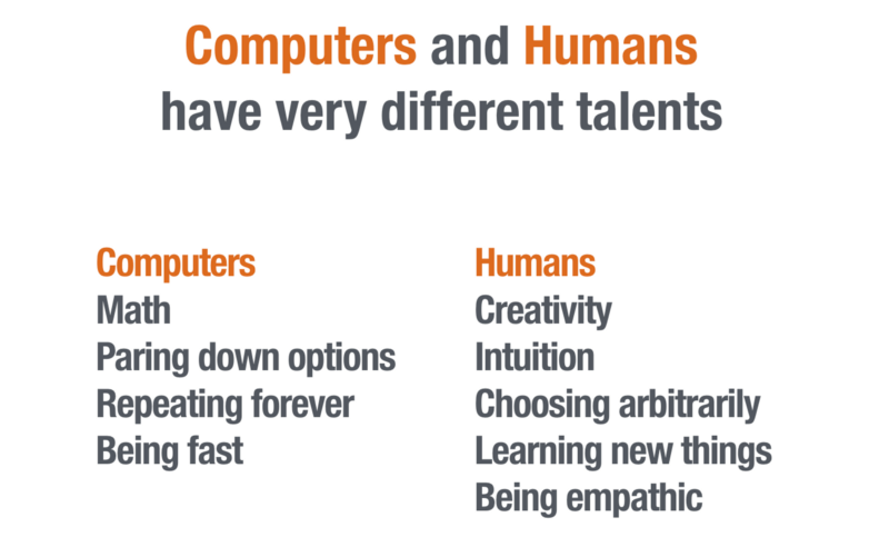 Computers vs. Humans-www.medium.com