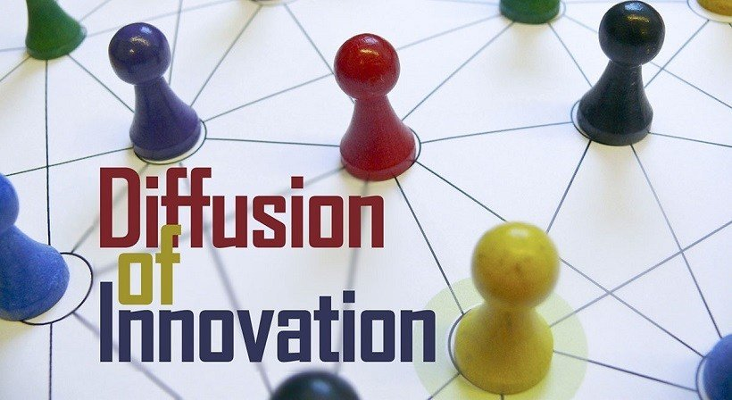 The Diffusion Of Innovations: Everett Rogers