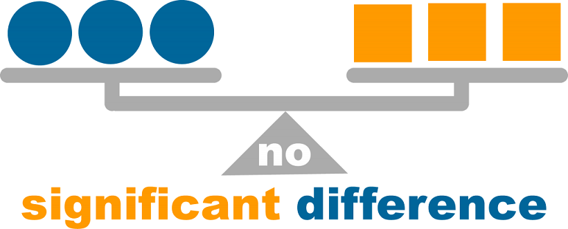 "Is ""No Significant Difference"" Bad For EdTech Research?"