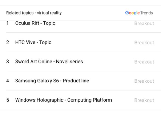 vr topics 1