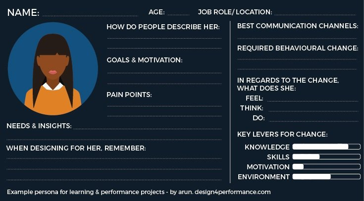 8 Skills For Learning And Development Professionals To