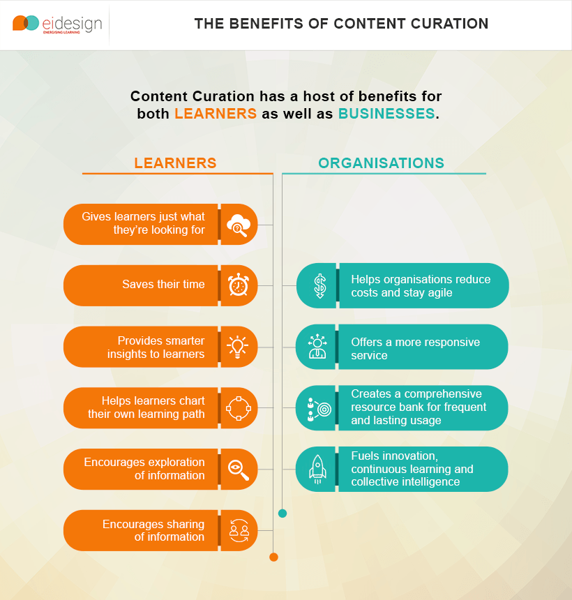 with content curation, L&D teams will be able to provide value-adds